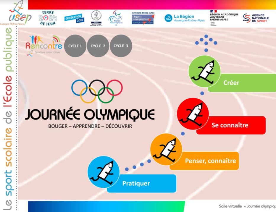 Salle virtuelle Journée Olympique